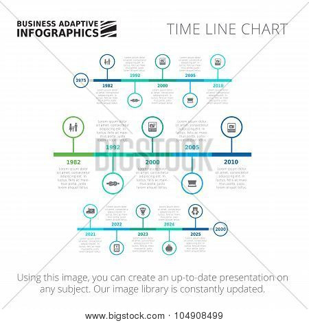 Time line chart template 2