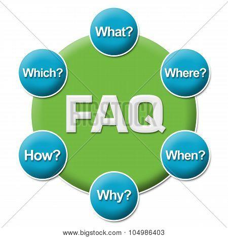 FAQ Questions Circular