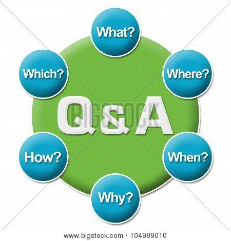 Q And A Questions Circular