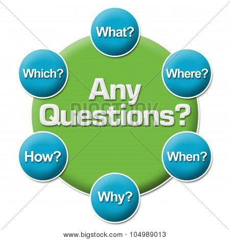 Any Questions Questions Circular