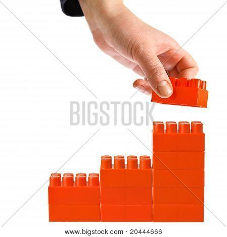 Hand Built Barchart