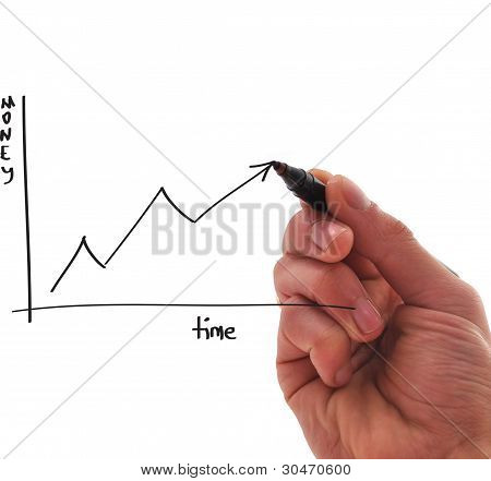 young man hand draw time is money chart