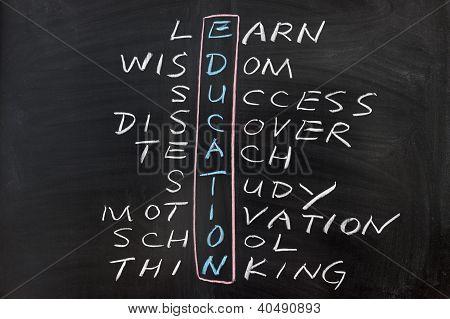 Education Concept Crosswords