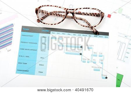 Gantt Diagram
