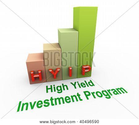 Hyip High Yield Investment Program