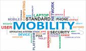 Word Cloud - Mobility.eps
