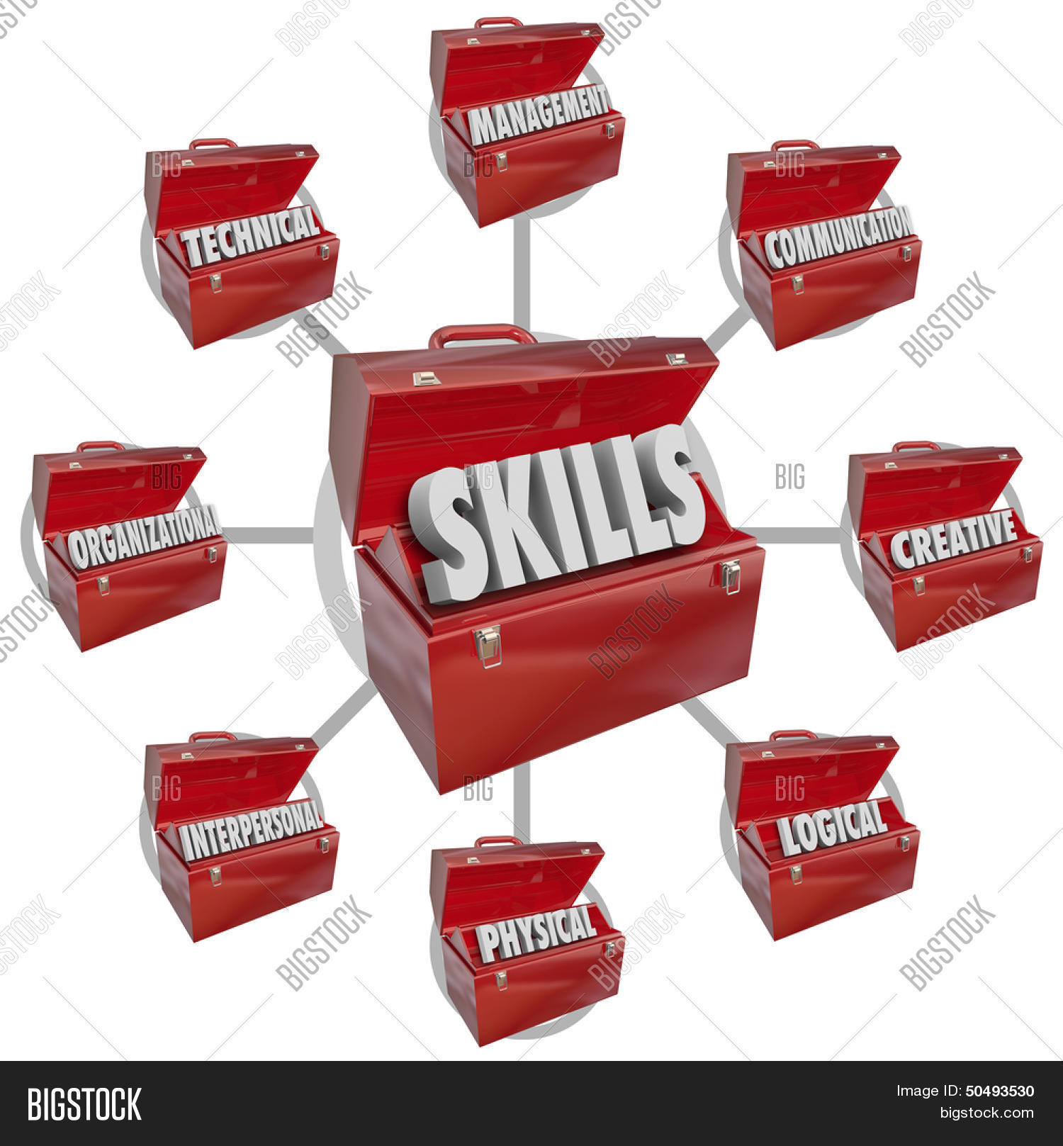 the word skills on a red metal lunchbox to illustrate desirable the word skills on a red metal lunchbox to illustrate desirable qualities and characteristics in a