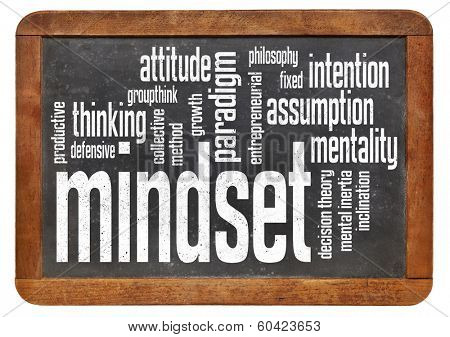 mindset  word cloud on a vintage blackboard isolated on white