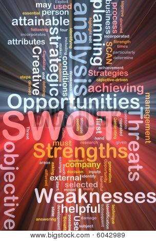 Swot Word Cloud Box Package