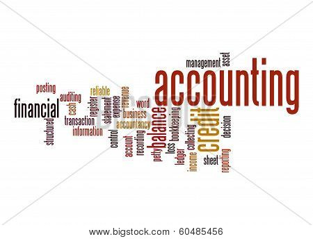 Accounting Word Cloud.