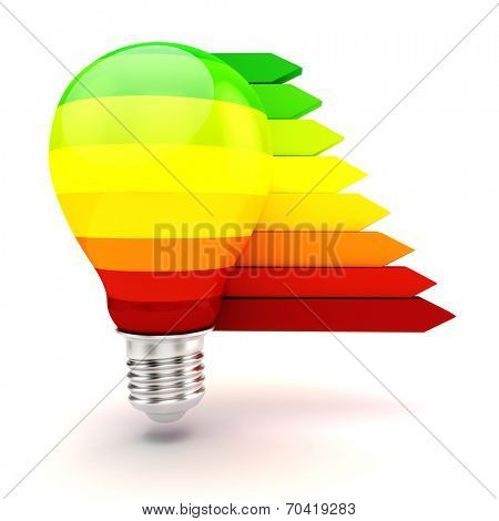 3d light bulb, energy efficiency concept