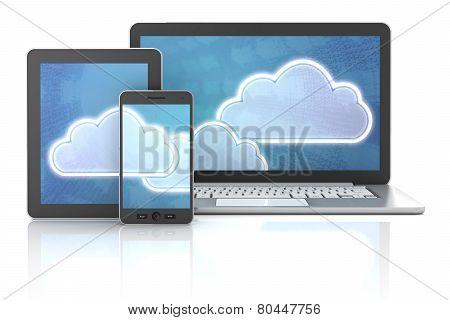 Cloud symbols on gadgets