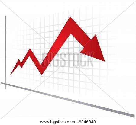 Gráfico de la recesión económica