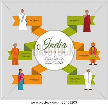 India infographics with people - different indian religious