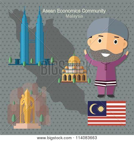 Asean Economics Community AEC Malaysia