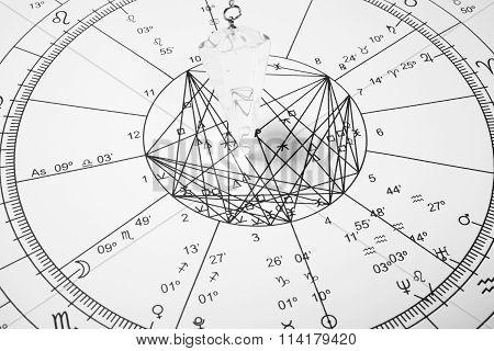Crystal Pendulum With Zodiac Wheel