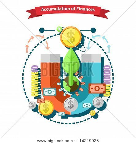 Accumulation of Finances