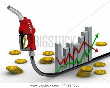 Changes in fuel prices