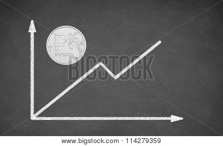 one ruble coin and financial graph