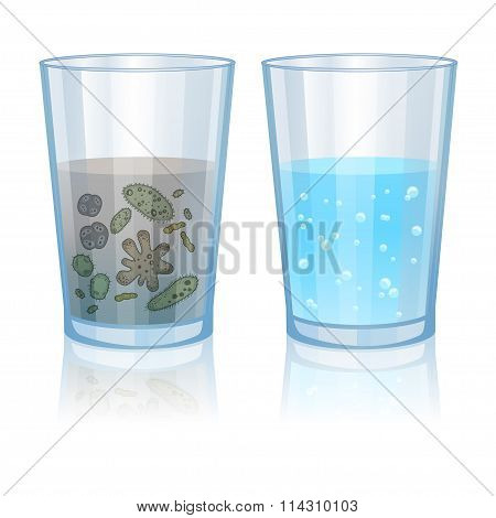 Glass With Clean And Dirty Water, Infection Illustration. Vector Illustration.
