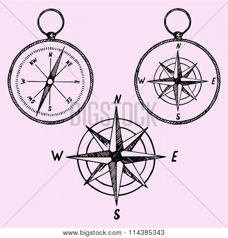 set of the compass