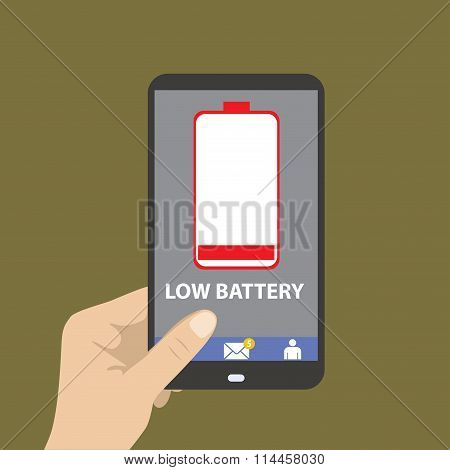 Hand Holding Smartphone With Low Battery