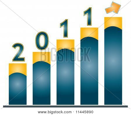 Graph 2011