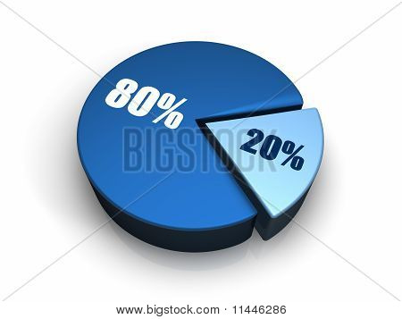 Blue Pie Chart 20 - 80 Percent