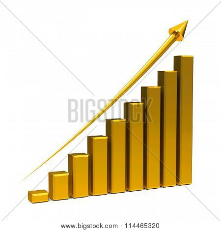 Gold Business Graph Up