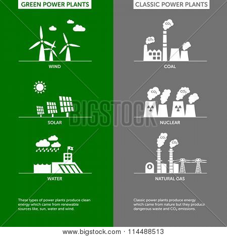 Set of green and classic power plants illustrations. Sustainable development concept and ecology theme.
