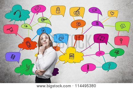 Social Networks Opportunities