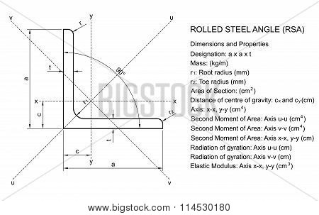 Equal Rolled Steel angle