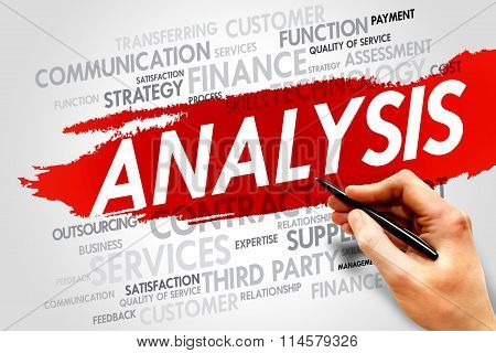 ANALYSIS word cloud business concept, presentation background