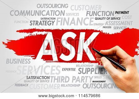ASK word cloud business concept, presentation background
