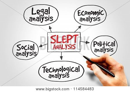 Slept Analysis