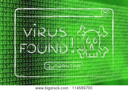 Flat Illustraion Of A Funny Pop-up About A Virus Found