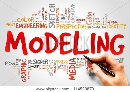 MODELING word cloud business concept, presentation background