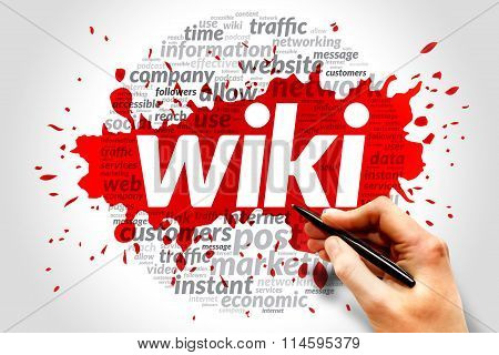 WIKI word cloud business concept, presentation background