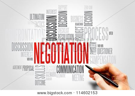 Negotiation words cloud business concept, presentation background