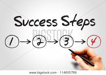 4 Success Steps