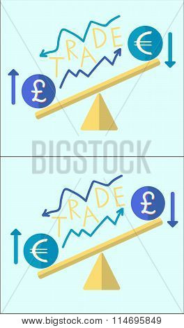 Currency Trade Quotation Of Price Euro And Pound