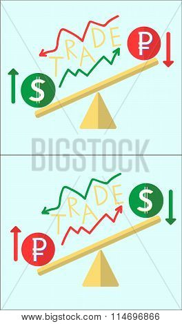 Currency Trade Quotation Of Price Dollar And Ruble