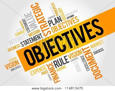 Objectives Word Cloud
