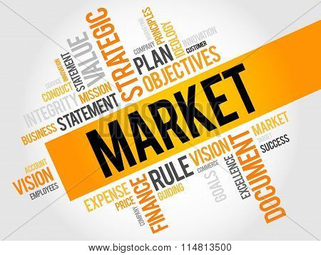 Market Word Cloud