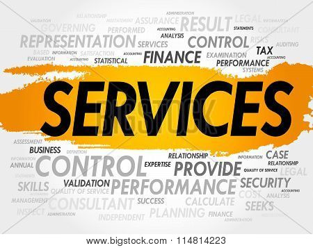 Services Word Cloud