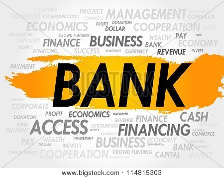 Bank Word Cloud