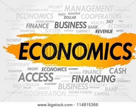 Economics Word Cloud
