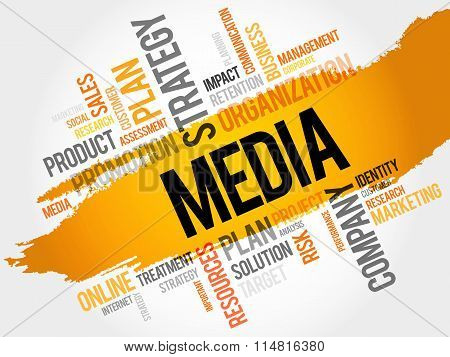 Word Cloud With Media Related Tags