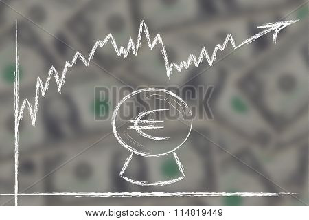 Funny Crystal Ball And Euro Exchange Rate On Blurred Banknotes Background