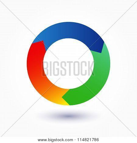 Letter O wheel logo design template.